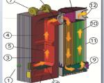 Тепловые водогрейные комплексы ES